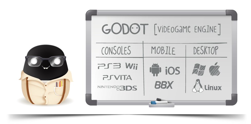 Motor de Videojuegos Godot