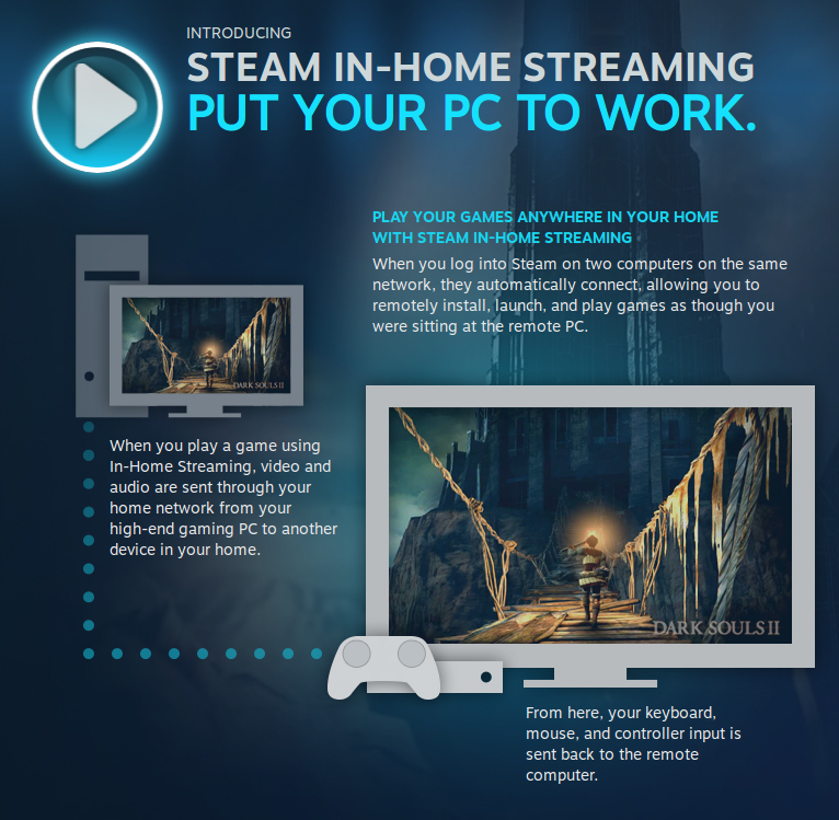 steam-in-home-streaming-final-ver